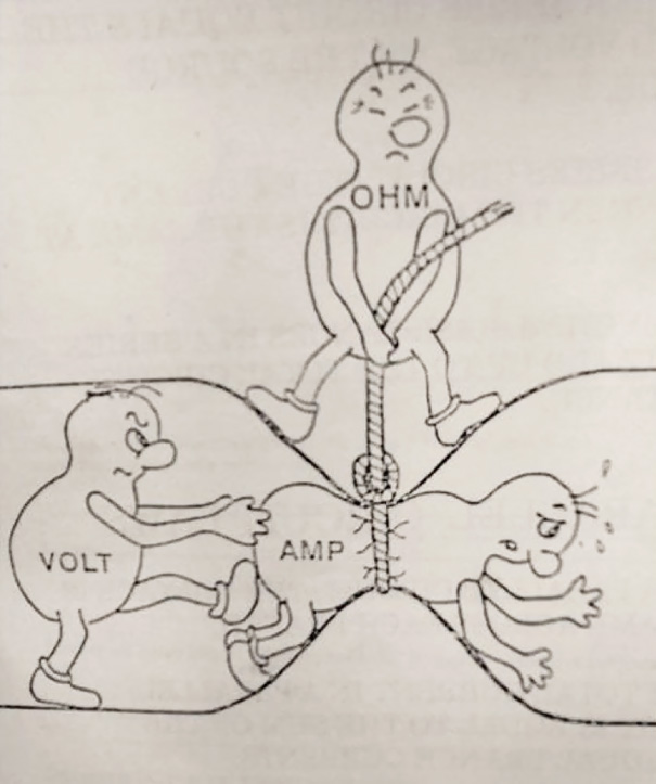 This Image In My Physics Textbook Is Really Useful
