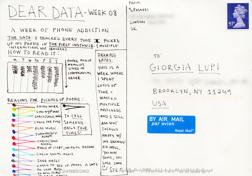 graphic-designer-pen-pals-infographics-dear-data-stefanie-posavec-giorgia-lupi-014