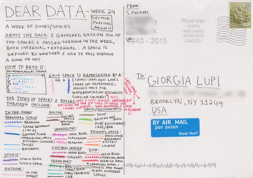 graphic-designer-pen-pals-infographics-dear-data-stefanie-posavec-giorgia-lupi-020