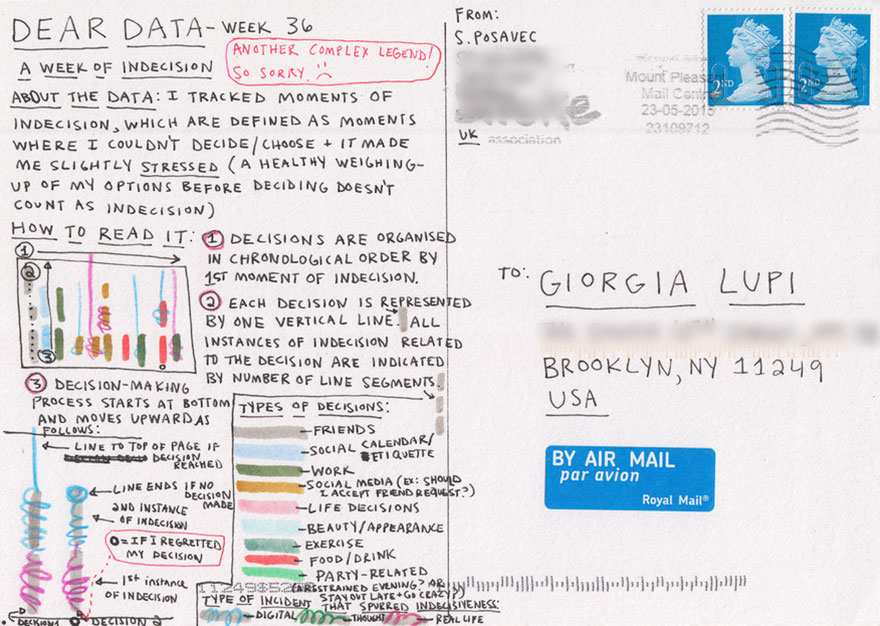 graphic-designer-pen-pals-infographics-dear-data-stefanie-posavec-giorgia-lupi-024