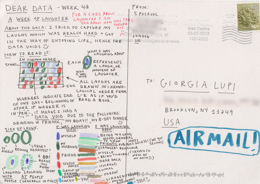graphic-designer-pen-pals-infographics-dear-data-stefanie-posavec-giorgia-lupi-028
