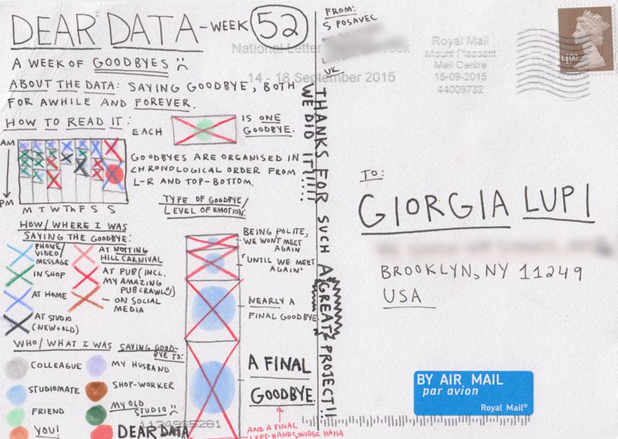 graphic-designer-pen-pals-infographics-dear-data-stefanie-posavec-giorgia-lupi-032