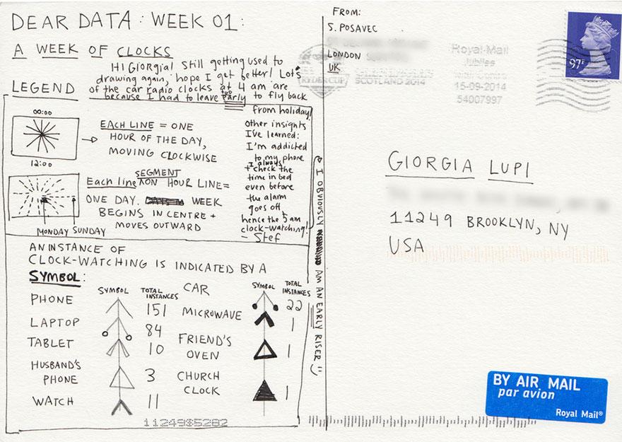 graphic-designer-pen-pals-infographics-dear-data-stefanie-posavec-giorgia-lupi-04