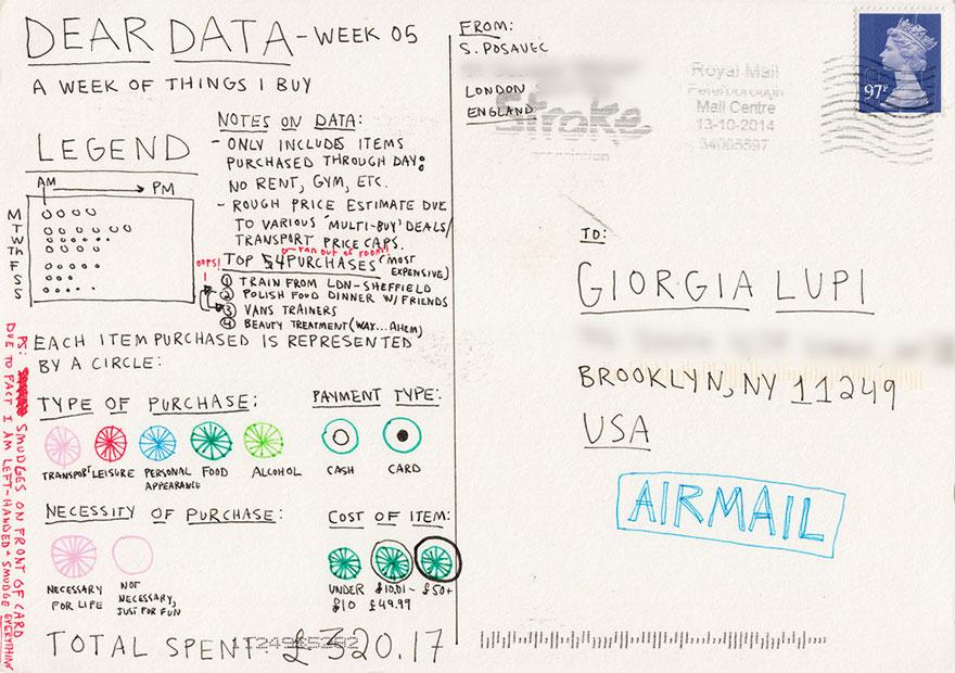 graphic-designer-pen-pals-infographics-dear-data-stefanie-posavec-giorgia-lupi-06