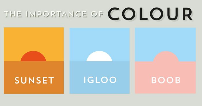 10 Simple But Clever Charts And Infographics By Stephen Wildish Funny