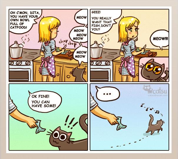 Dog Cat And Bird Map