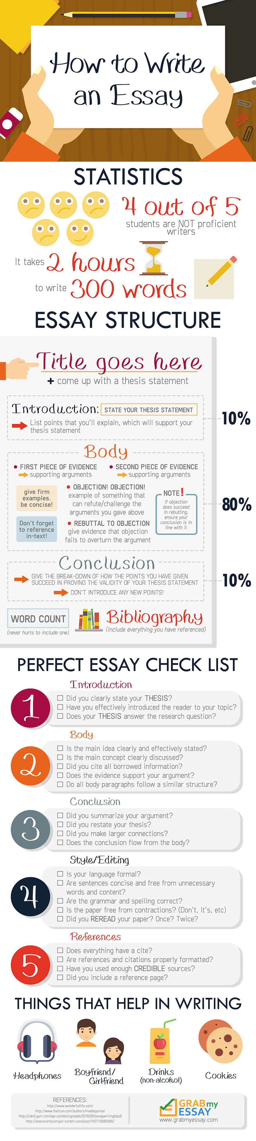 college essays college application essays social issue essay topics social issue divorce essay example social issue essay example