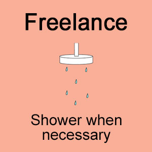 Freelance VS Full-Time: The Pros And Cons Of Being Freelancer (6 Pics)