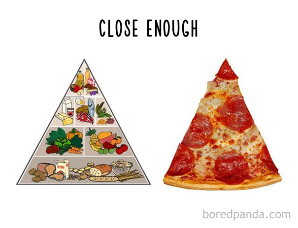 15+ Honest Charts That Every Foodie Can Relate To | Bored Panda