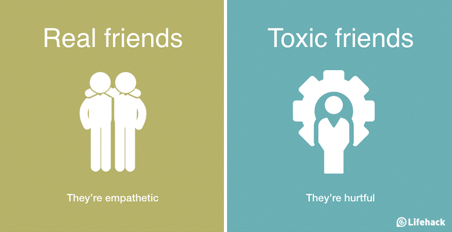 Types of toxic friends