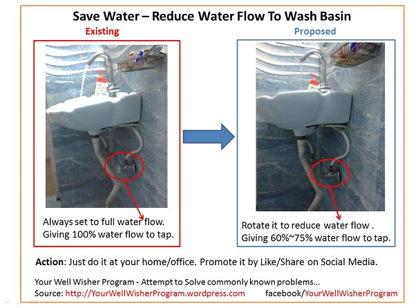 Save-Water-Reduce-Water-flow-to-Wash-basin-581abb4ab9348.jpg