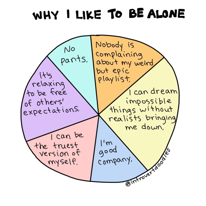 10 Charts Introverts Will Relate To