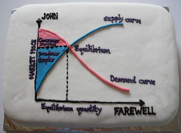 Farewell John