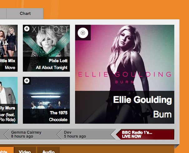 Ellie Goulding's Latest Song