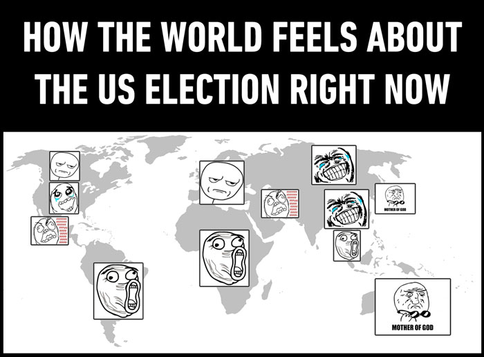 The World Right Now