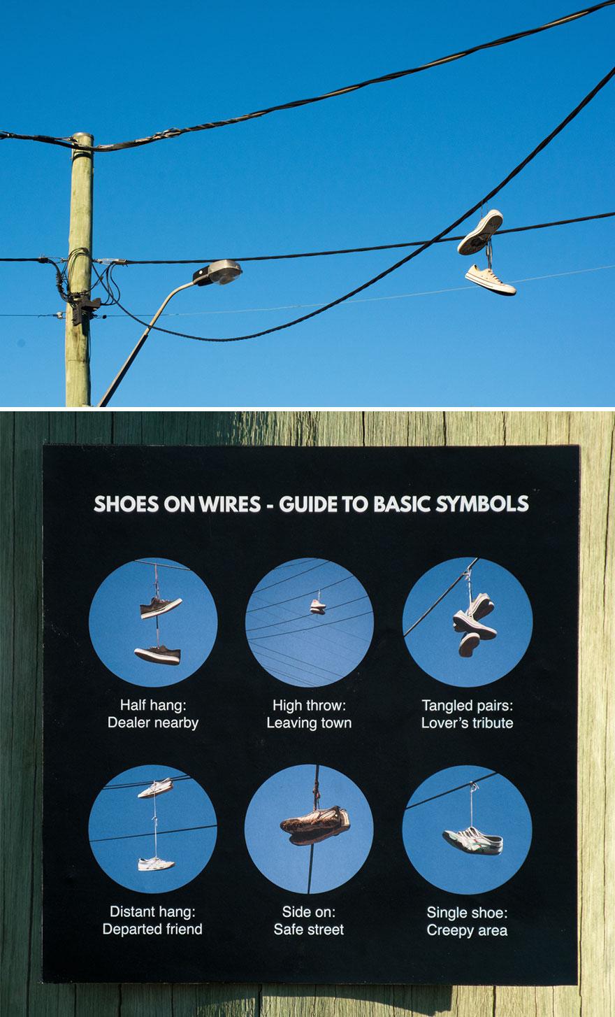 Symbol Guide