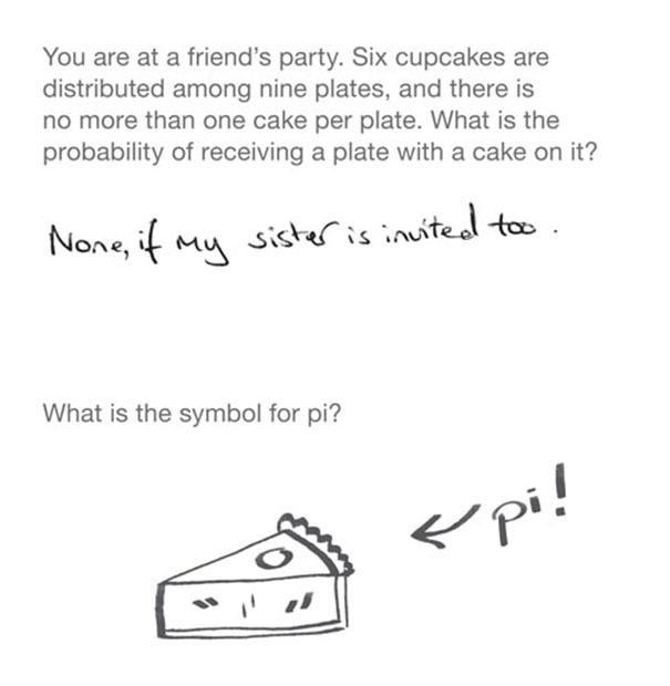 Cakes And Pi(e)s