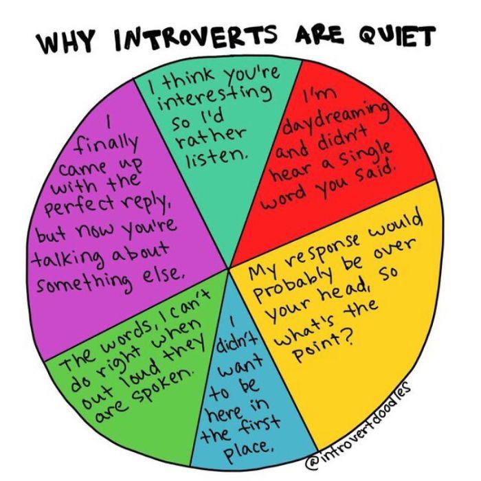 Why So Quiet?