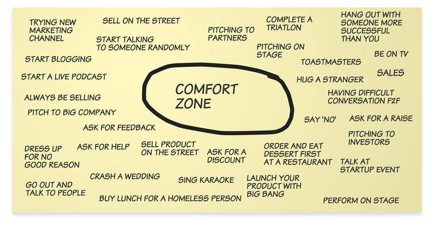 Staying In Your Comfort Zone Is Like