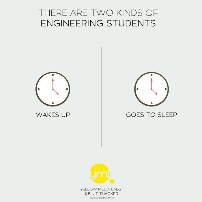 There Are Two Types Of Engineering Students ! :)
