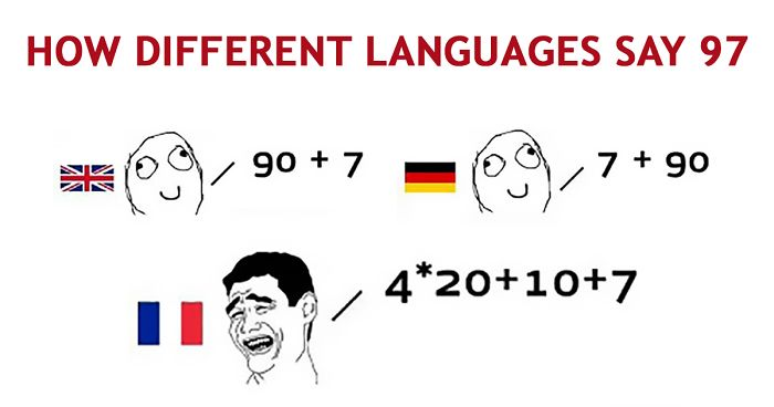 Hilarious Reasons Why The French Language Is The Worst