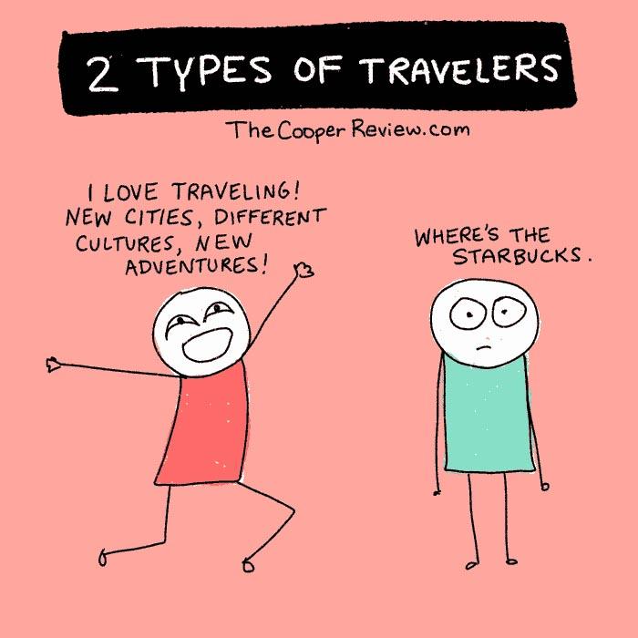 Who's Adventurous?