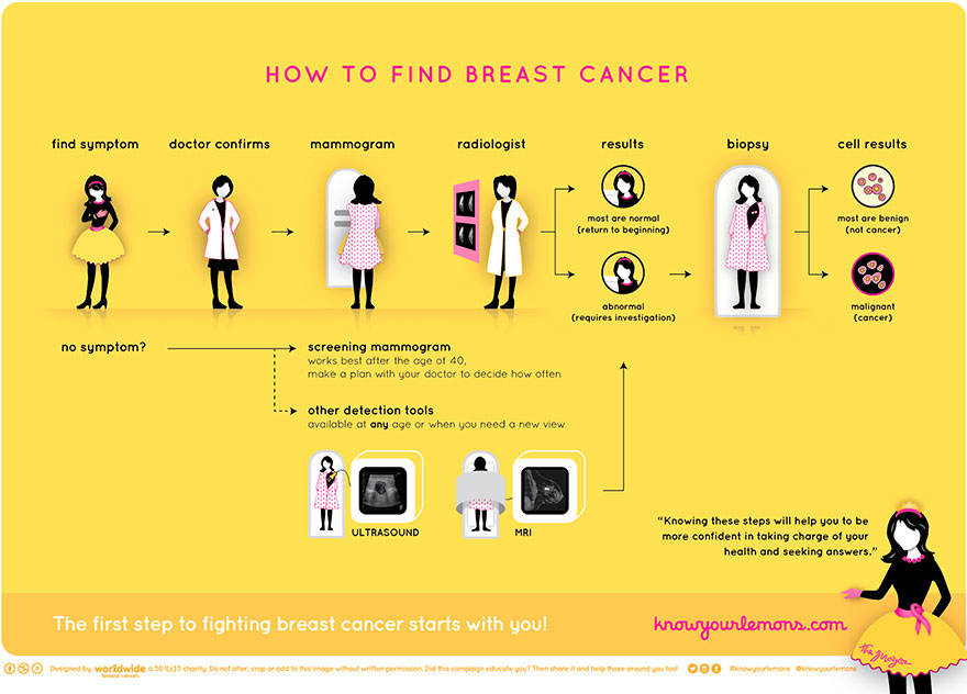 what-breast-cancer-can-look-feel-like-11