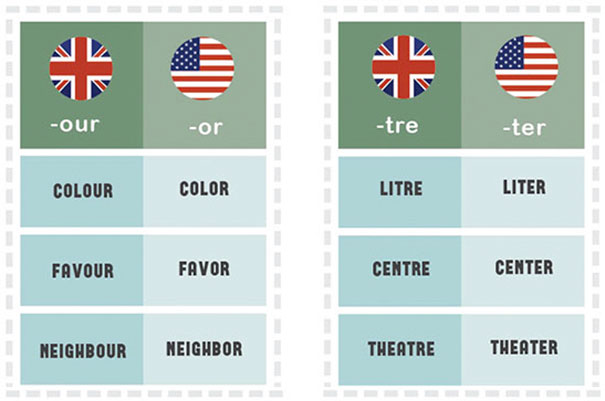 63-differences-us-british-english-023