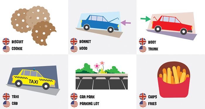 63 Differences Between British And American English That Still Confuse Everyone