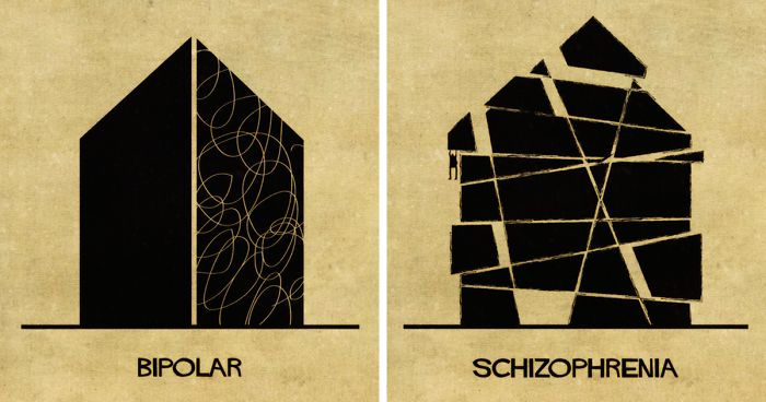 Using architecture to explain 16 mental illnesses and for Architectural design issues