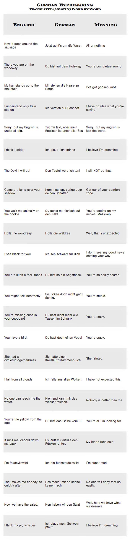 Funny German Language