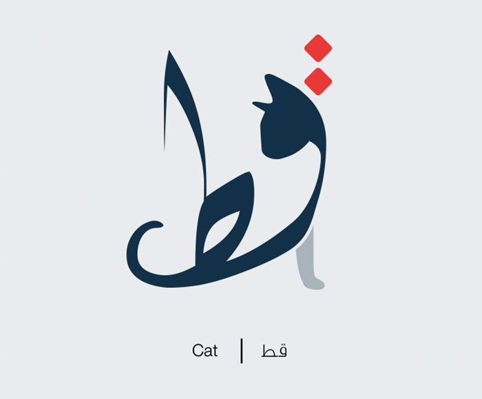 Arabic Words Illustrated Based On Their Literal Meaning