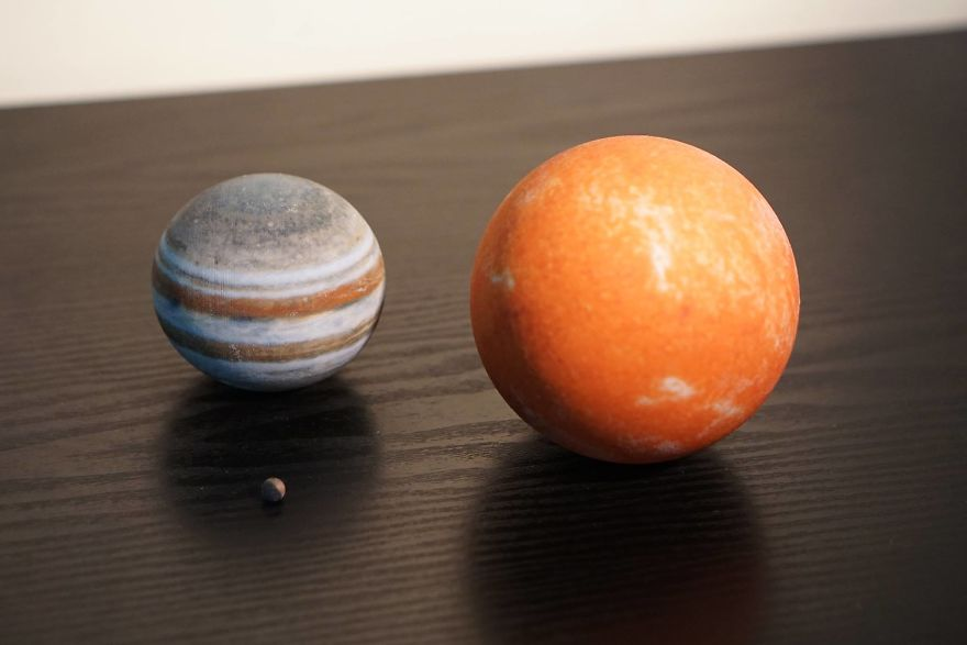 Exo-solar System And Jupiter For Scale