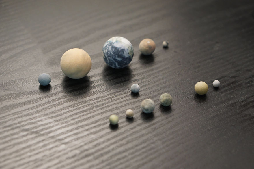 Four Solid Planets Of The Solar System, Pluto, The Four Galilean Moons, Titan And Triton