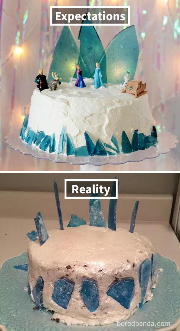 Expectations vs. Reality