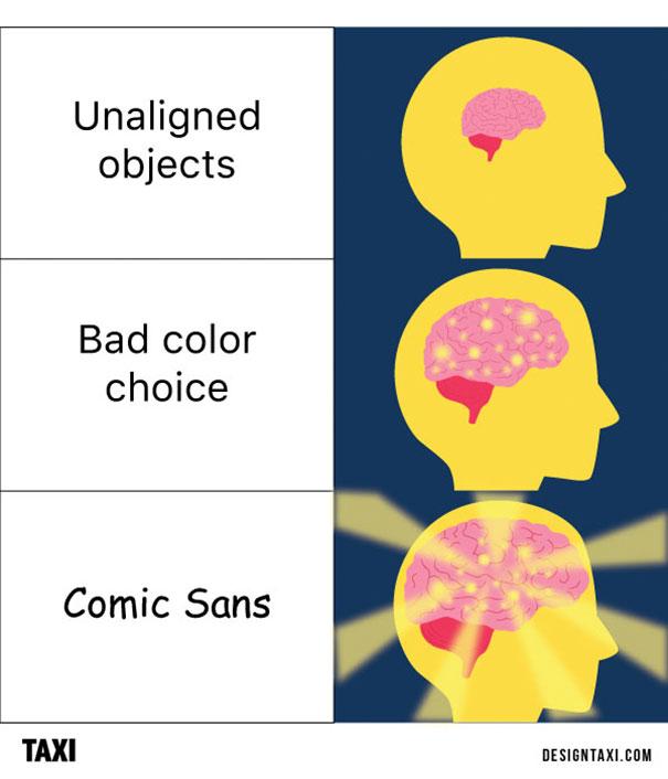 Mind-blowing Instances