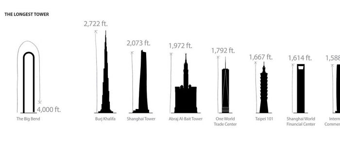 Incredible U-Shaped Skyscraper In New York Is Unveiled And It's Beyond Our Imagination