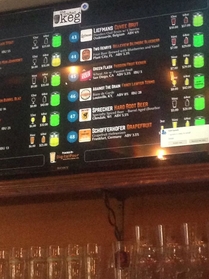 This Bar Has The Amount Of Beer Left In The Keg On The Digital Tap List