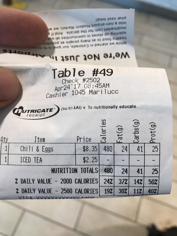 My Receipt Came With A Nutritional Breakdown