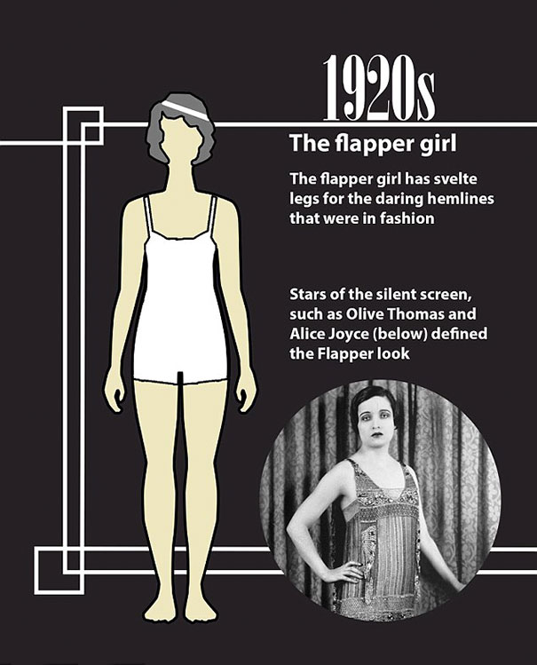 shape-perfect-body-changed-100-years-2