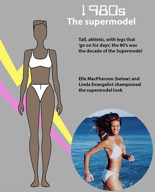 -100-años-forma 8-perfecto-cuerpo-cambiado