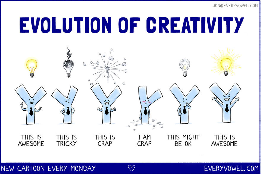 Creativity In A Nutshell.