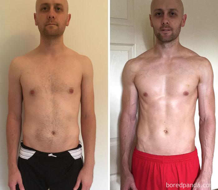 3 Months Training