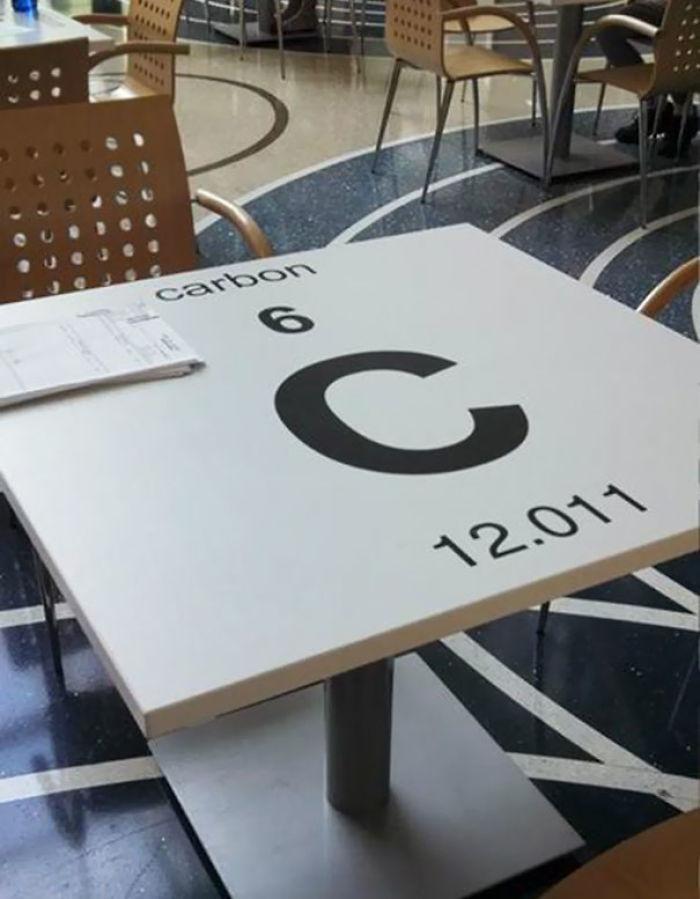 En la facultad de ciencia hay mesas periódicas