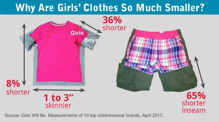 mom-creates-shorts-clothing-girls-will-be-sharon-choksi-7