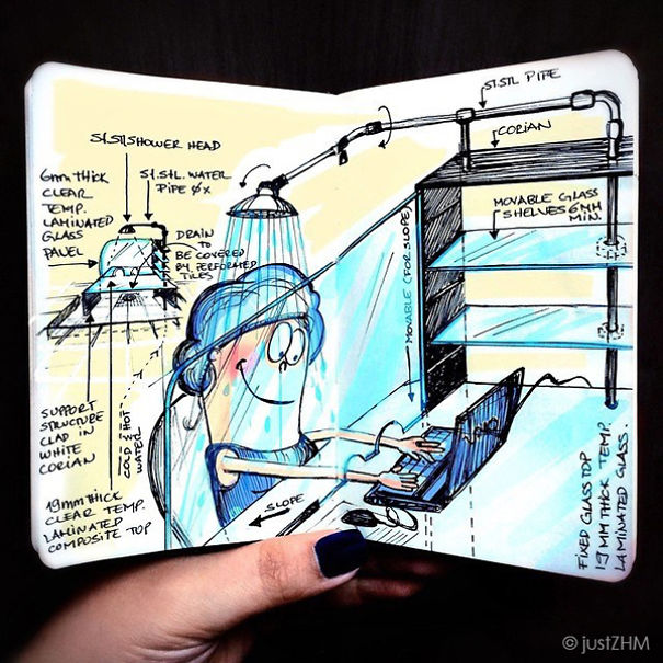 Shower Desk... Because The Best Ideas Come While We Shower