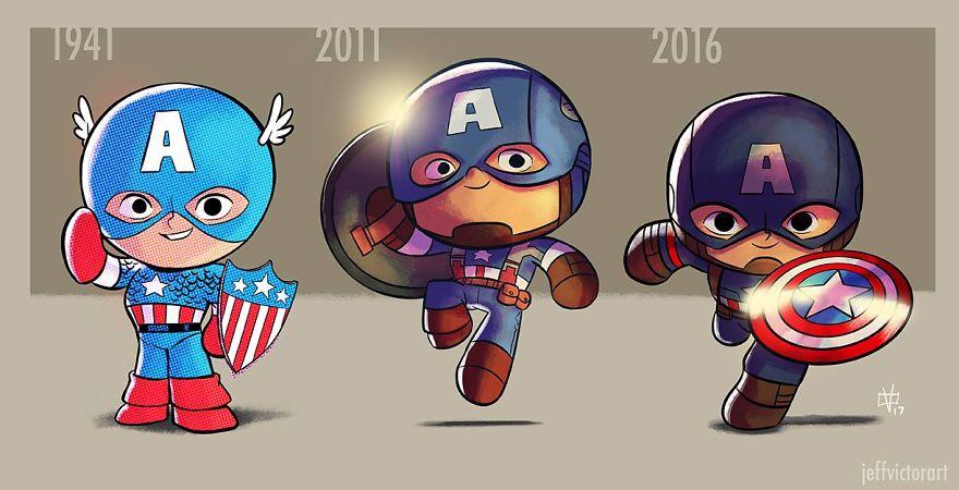 The Evolution Of Mini Captain America