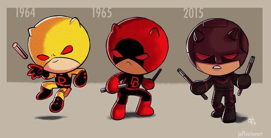 The Evolution Of Mini Daredevil