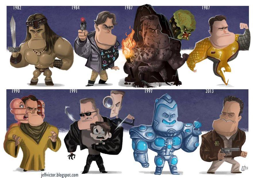 The Evolution Of Arnold Schwarzenegger