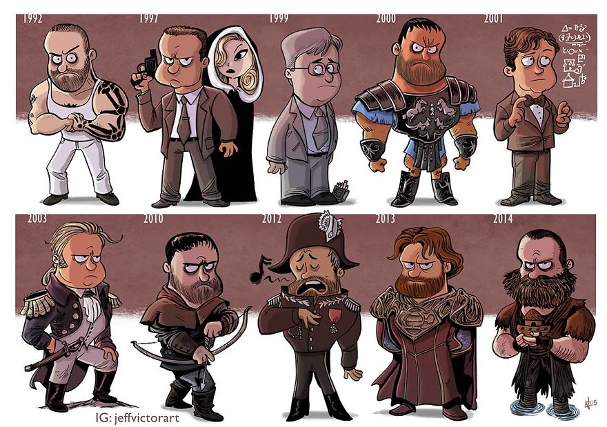 The Evolution Of Russell Crowe